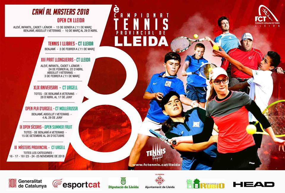 Masters 2018