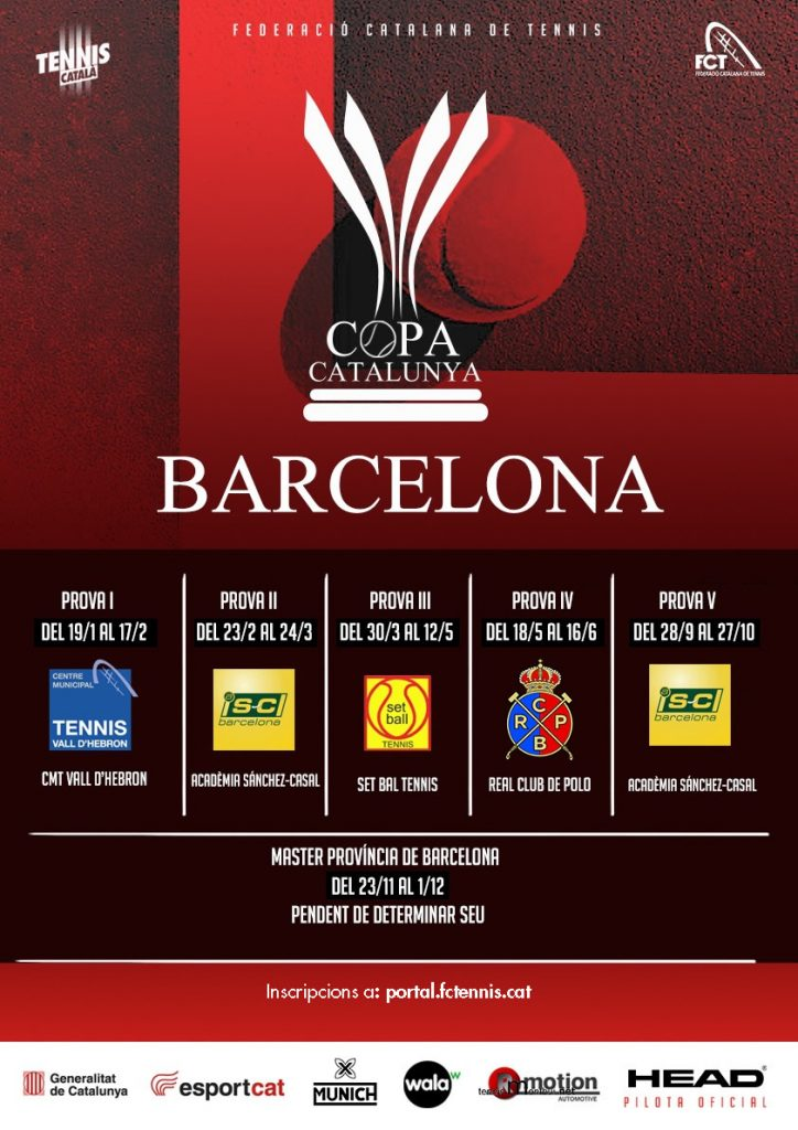 Copa Catalunya Barcelona_2019