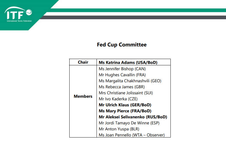 FED CUP COMITEE