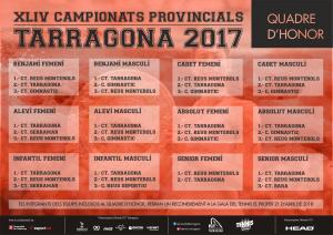 QUADRE HONOR PROVINCIALS2017